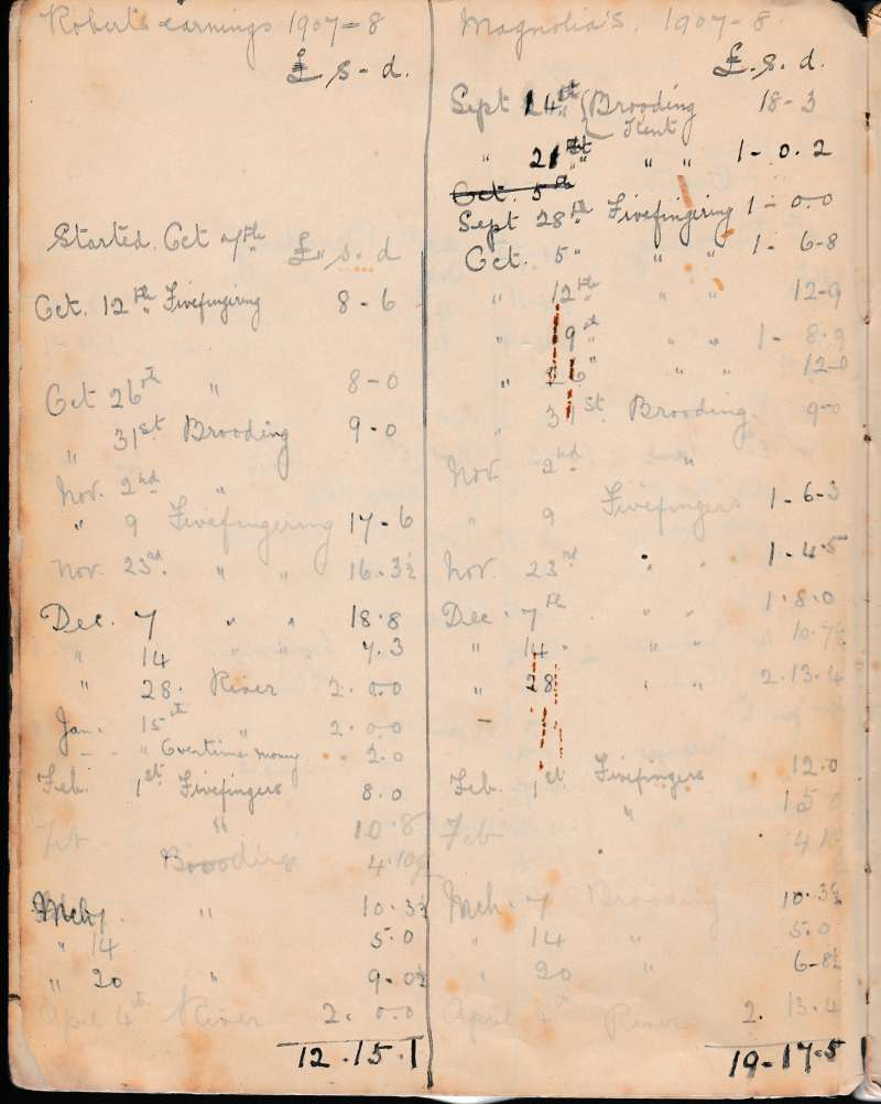 Robert Appleton Account book.