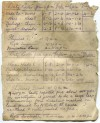 25. ID EMB_005 East Mersea Post - Army Duty Roster. 16 December 1916 to 19 December 1916.